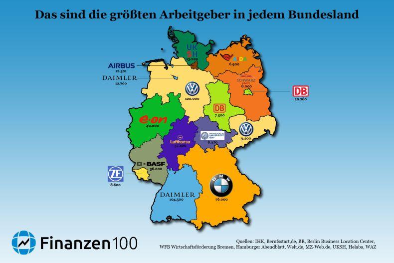Größtes Unternehmen Deutschlands