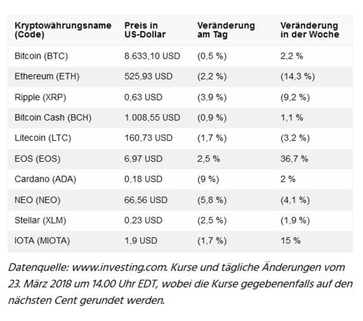 trade bitcoin trading system kryptowährung mit einem gewinn von 50 prozent