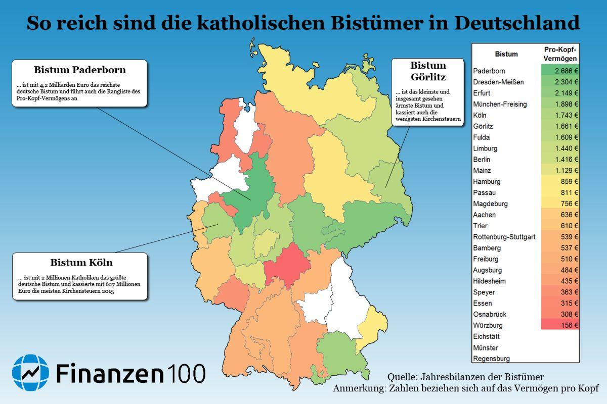 Durchschnittliches vermögen deutschland